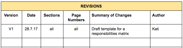Revisions Table
